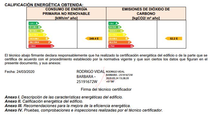 Certificado energético en Zaragoza
